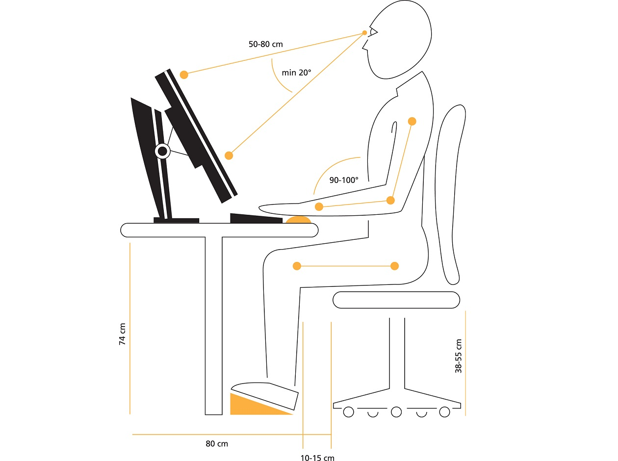 Ergonomic posture at the workstation